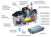 Устройство Hydronic 5 B5W S бензин (12 В)