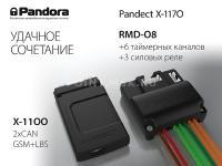 Презентация Pandect X-1170